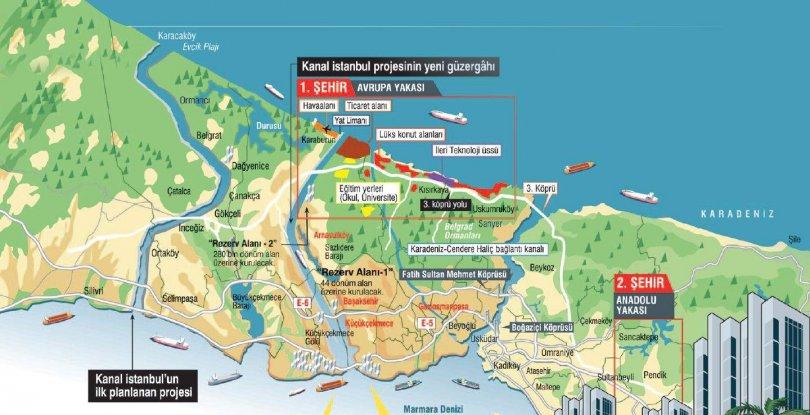 Kanal İstanbul Gayrimenkul Fiyatlarını Nasıl Etkiledi